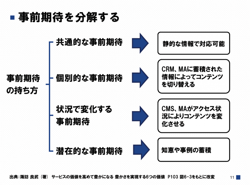 CMP様講演スライド_キャプチャ0409