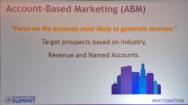 ABM-slide