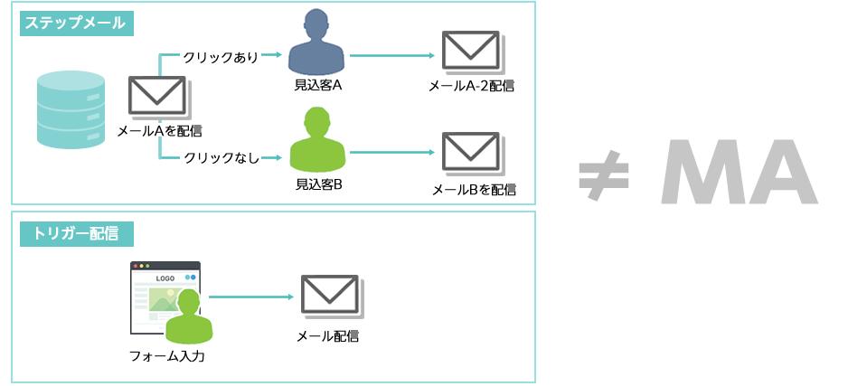 blog0206b