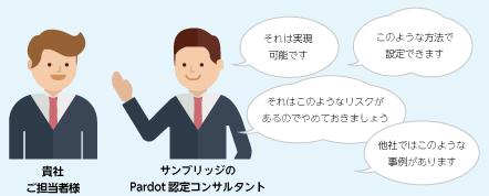 pardot_customer_success_blog02