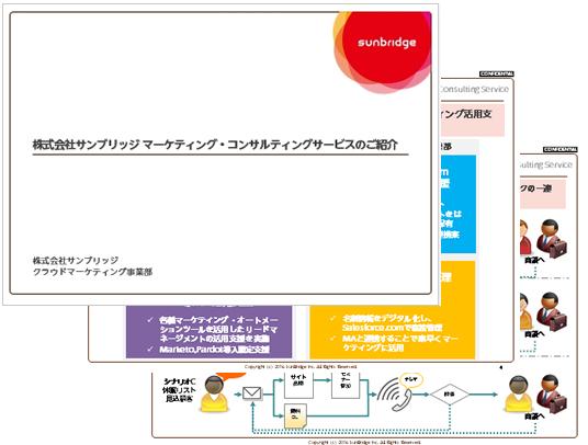 マーケティングオートメーション導入支援<br />コンサルティングサービスのご紹介